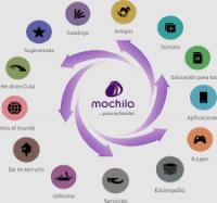 La copia de Mochila ha tenido buena aceptación por los clientes del Joven Club Campechuela 1.
