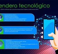 Informatización de la sociedad cubana: Clic al futuro inmediato